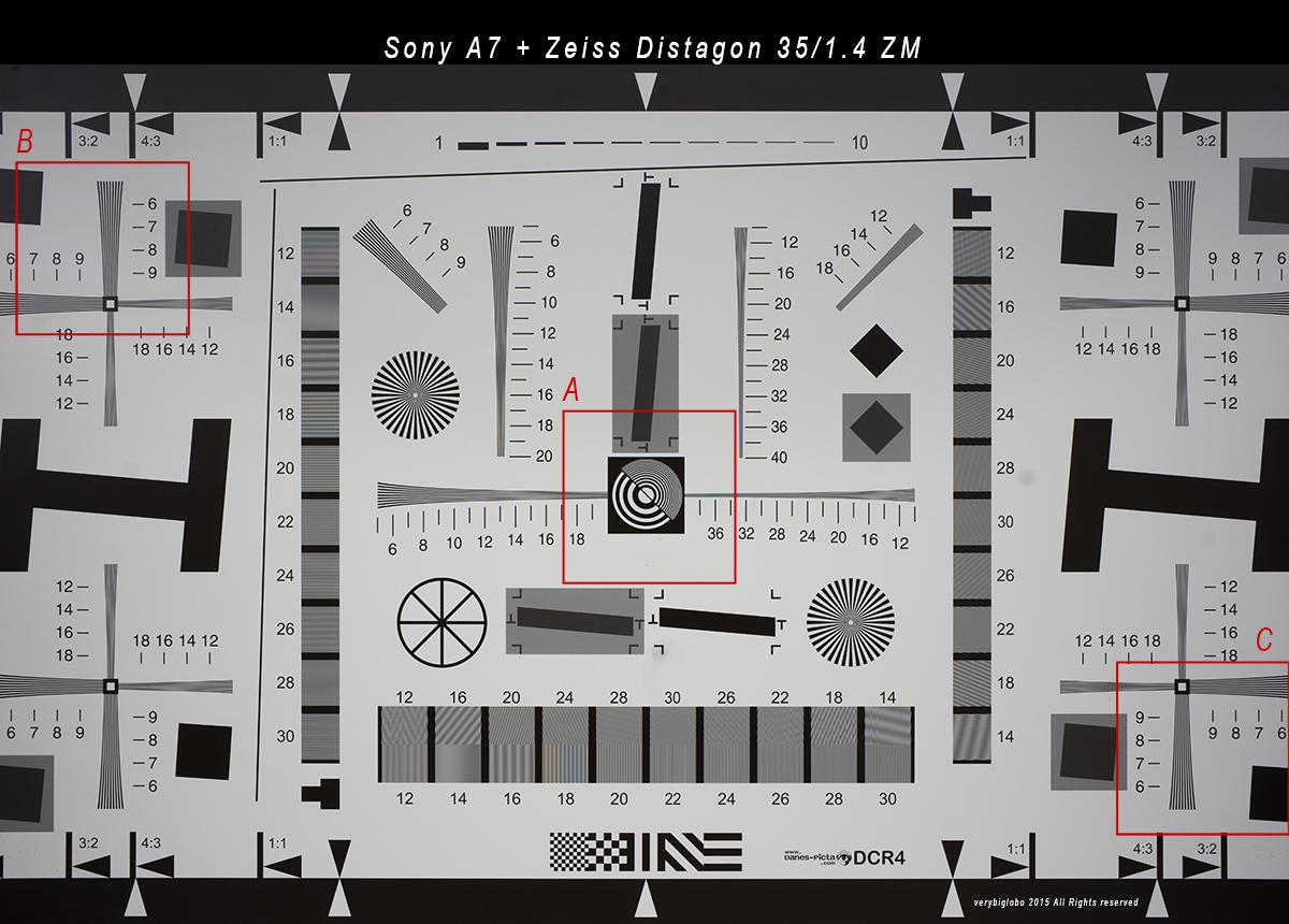 A7_ZM3514_zones