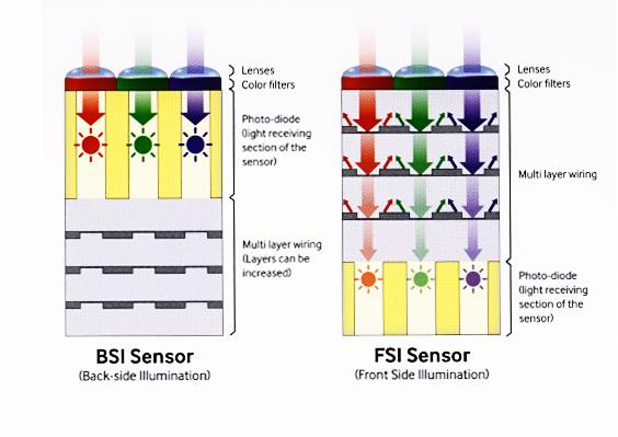 sensor-graphics