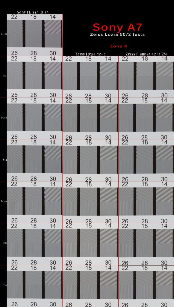 Sony-A7_Loxia_50-2_Zone_B