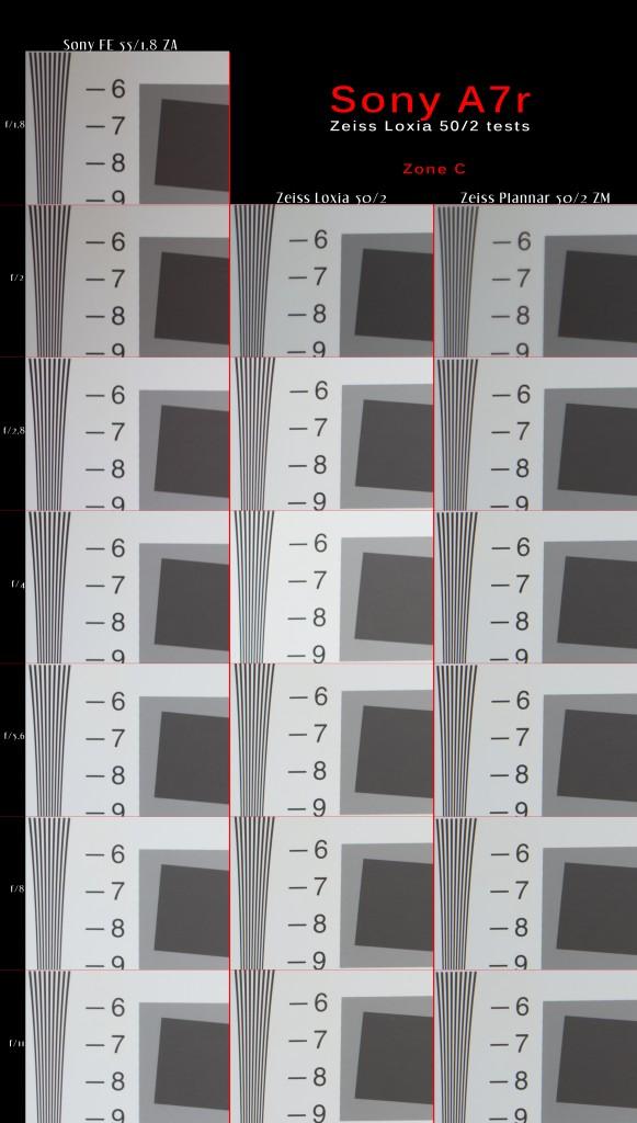 Sony-A7r_Loxia_50-2_Zone_C