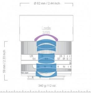 Loxia 35 f2 Biogon