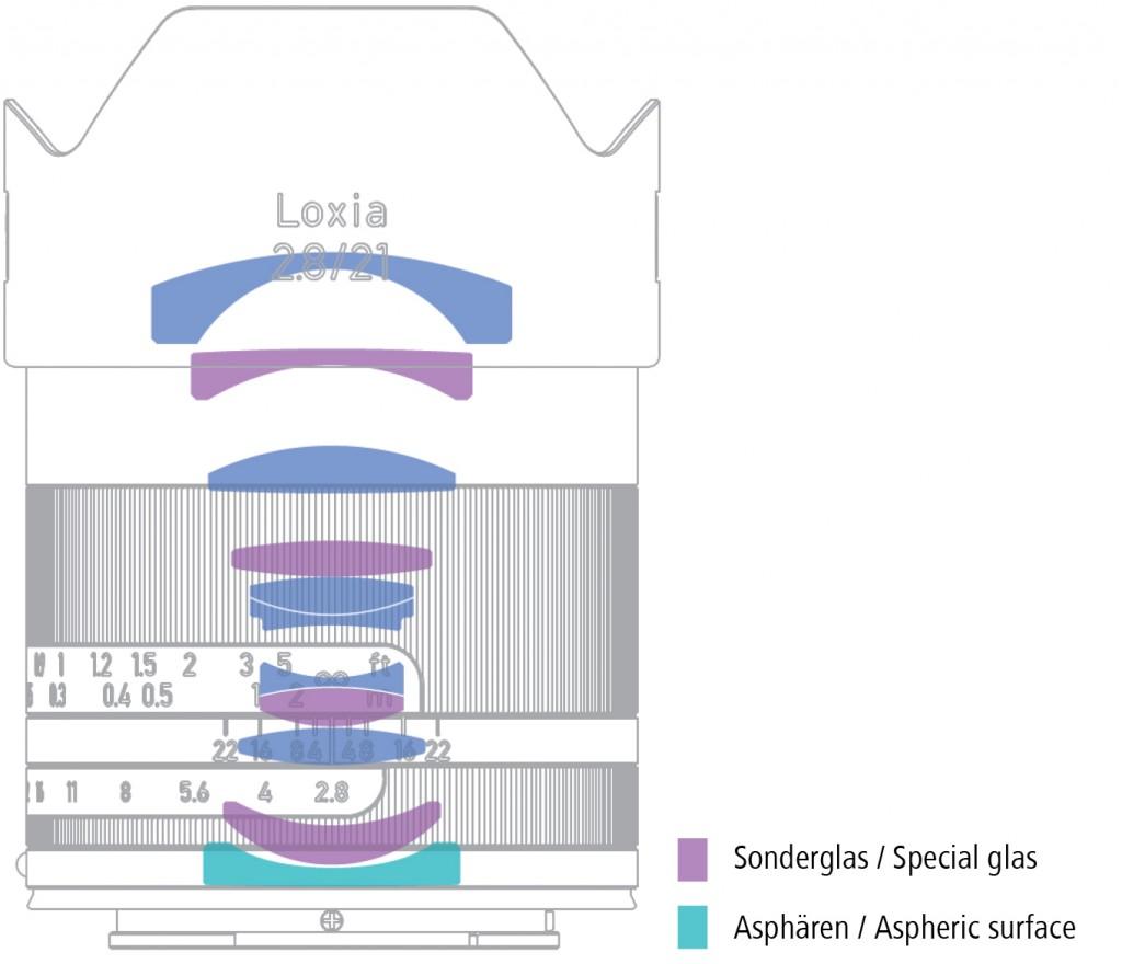 Loxia21_Scheme