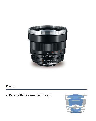 Planar_8514_Design